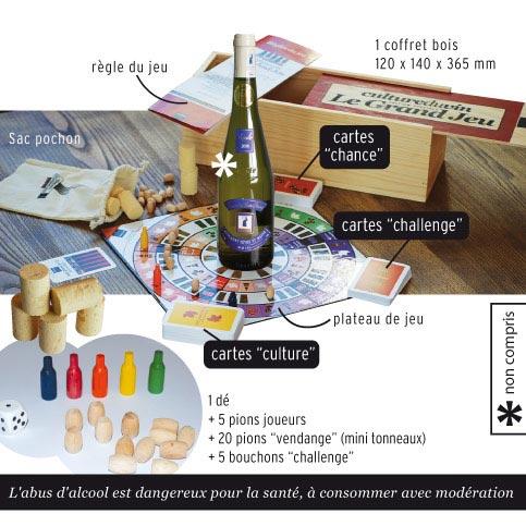 jeu culturel sur l'univers du vin